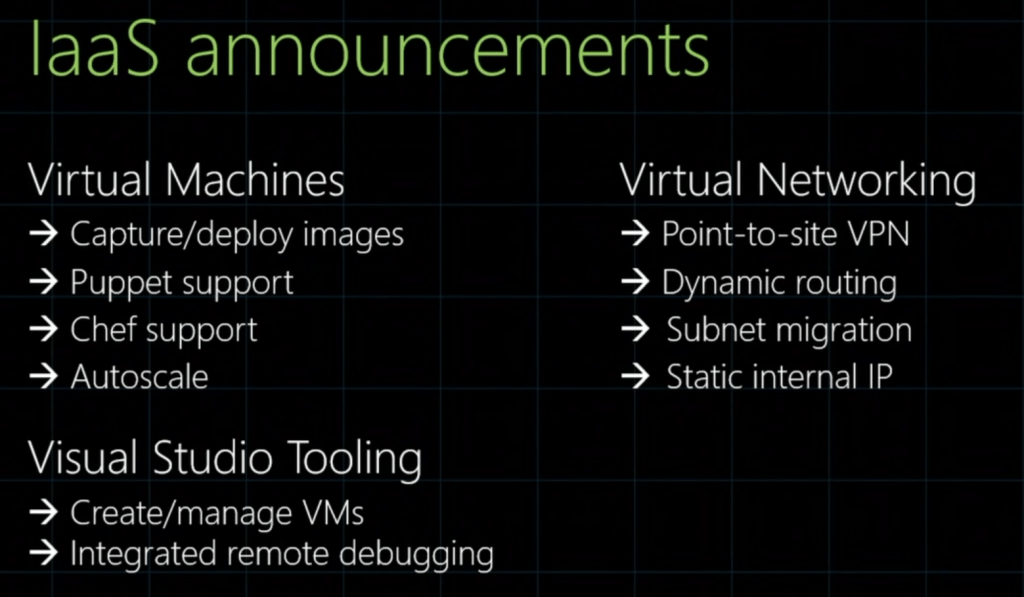 Microsoft Azure Announcements