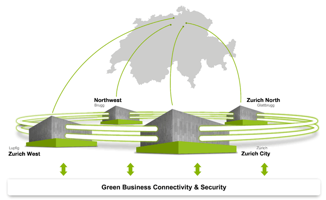 Green Cloud Datacenters