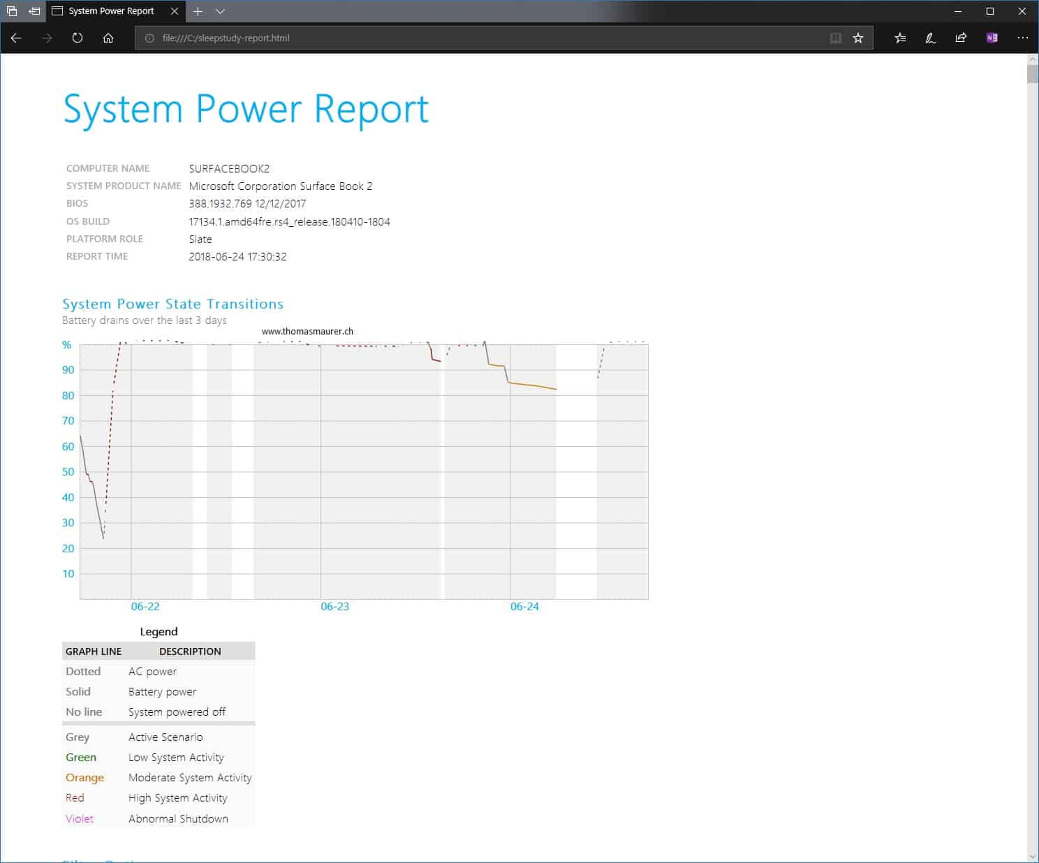 Troubleshoot Windows 10 Battery Life and Modern Standby