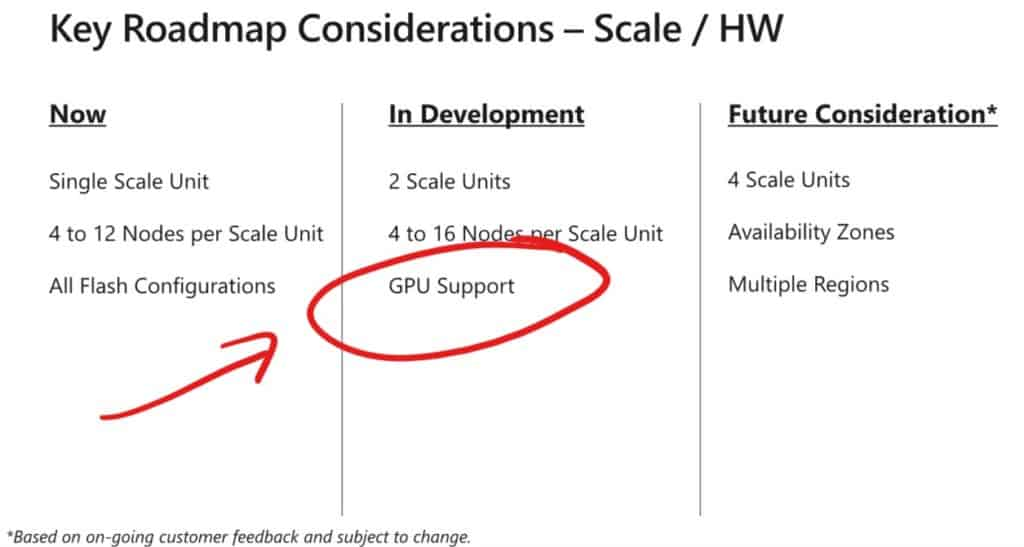 Azure Stack GPU Support