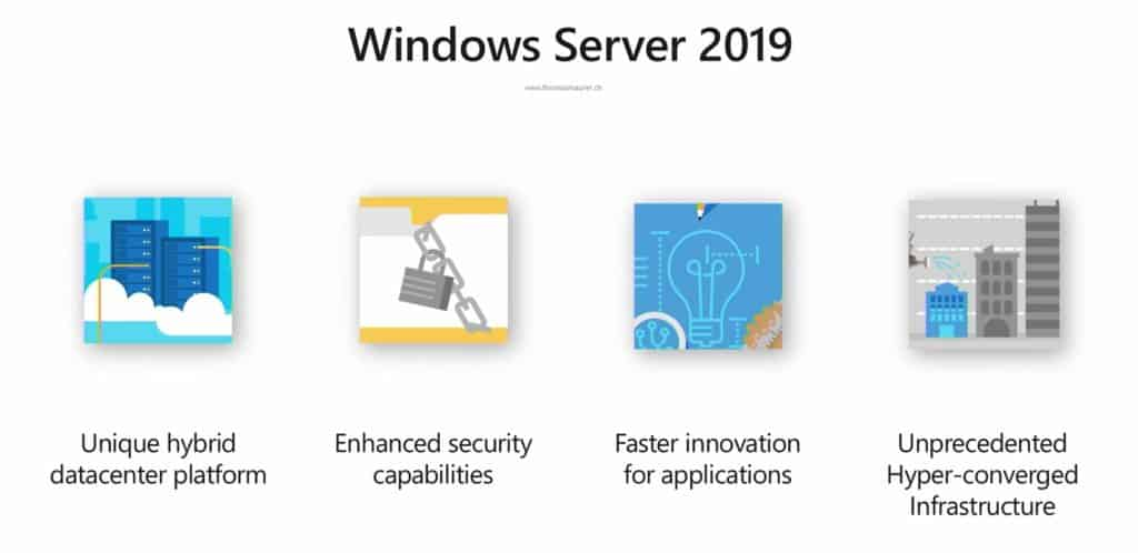 Windows Server 2019 Investments