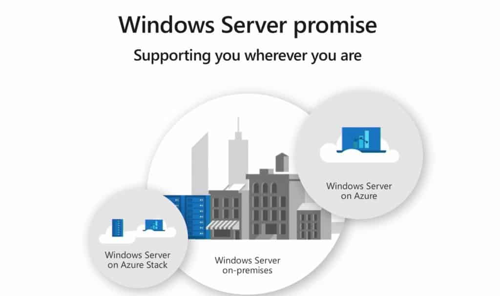 Windows Server Hybrid Cloud