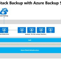Azure Stack Backup with Azure Backup Server