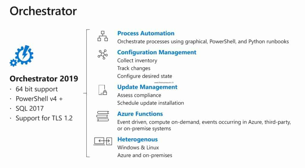 System Center Orchestrator 2019