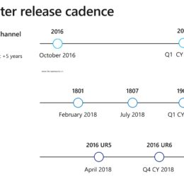 System Center release cadence