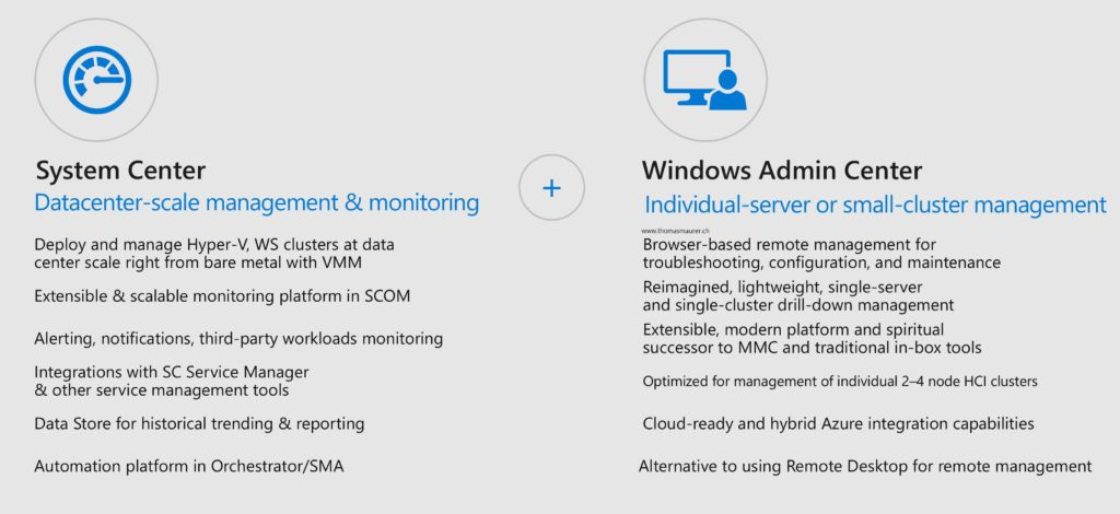 System Center vs Windows Admin Center