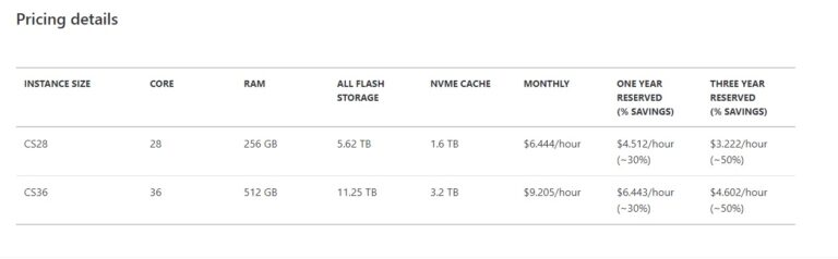 Azure CloudSimple Pricing
