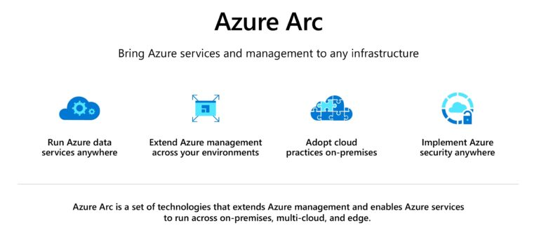 Azure Arc Overview