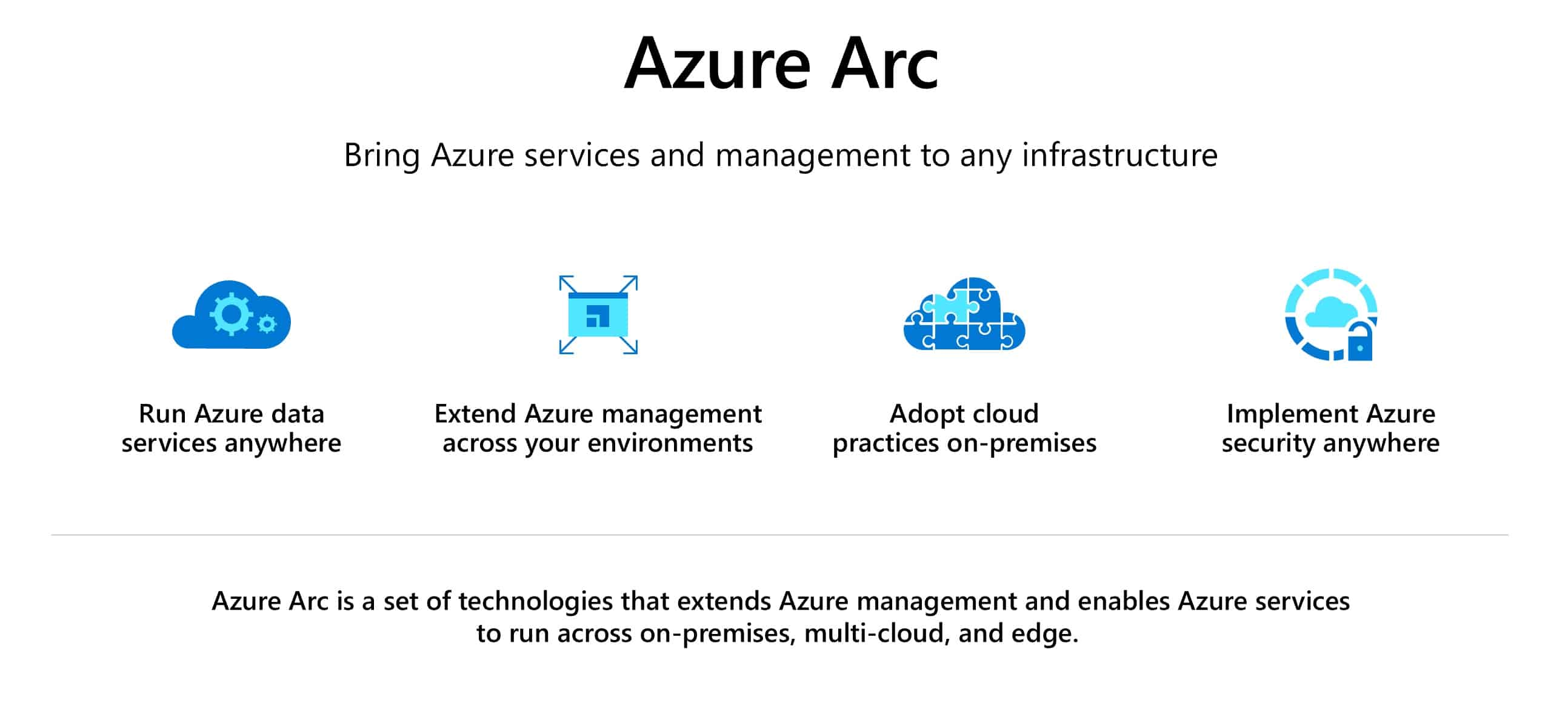 Azure Arc - Cloud-native Management for Hybrid Cloud - Thomas Maurer