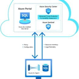 Azure Arc enabled SQL Server