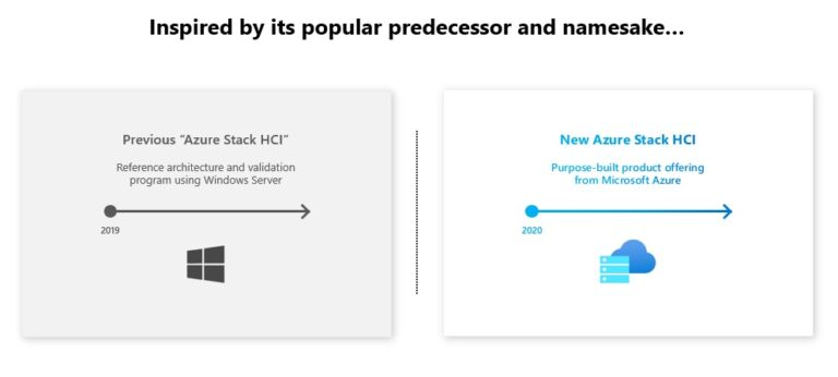 Azure Stack HCI - Inspired by its popular predecessor