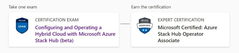 Microsoft Certified Azure Stack Hub Operator Associate Exam Certification Path