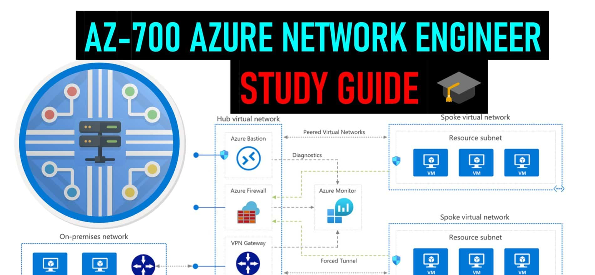 AZ-700 Microsft Azure Networking Solutions Certification Exam Study Guide Azure Network Engineer