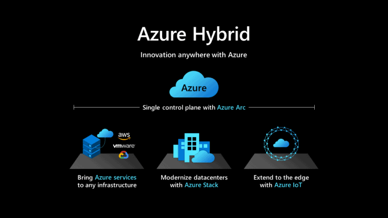 Azure Hybrid and Mutlicloud products overview