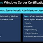 Windows Server Hybrid Administrator Associate certification