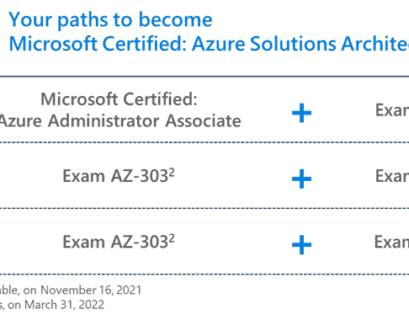 Becoming Microsoft Certified Azure Solutions Architect Expert Exam AZ-305